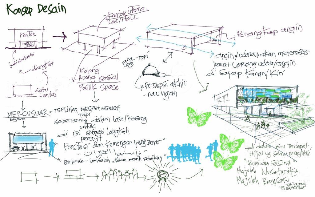desain sekolah hemat energi