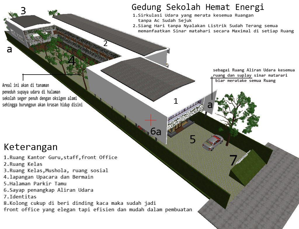 konsultan desain gedung sekolah